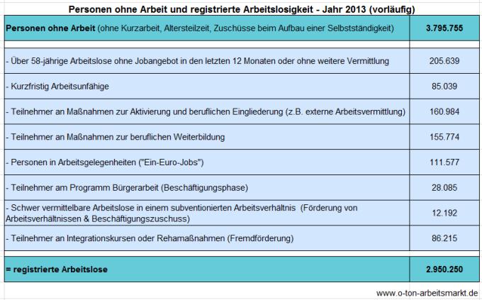 arbeiten ohne anmeldung in deutschland